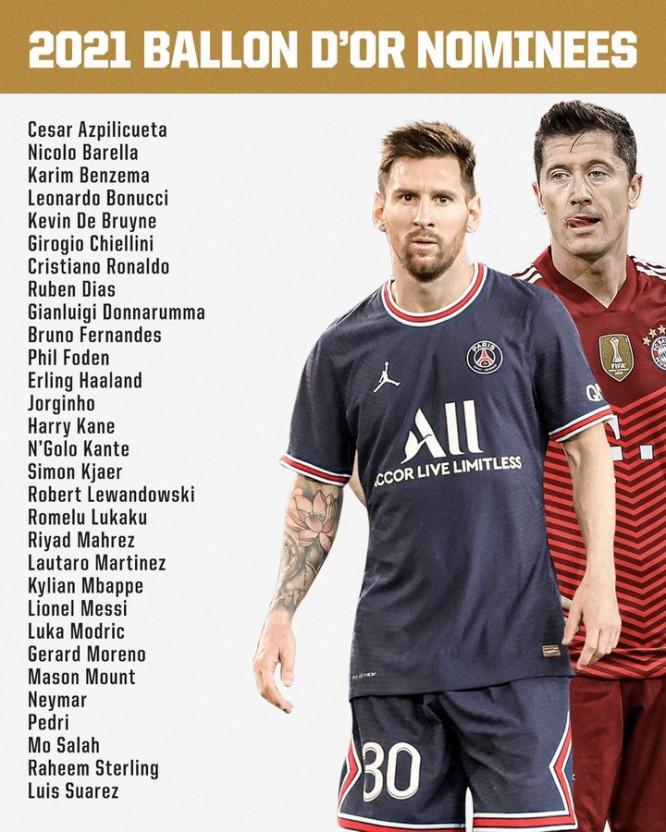 Опубликованы имена 30 футболистов, номинированных на Золотой мяч 2021 года.